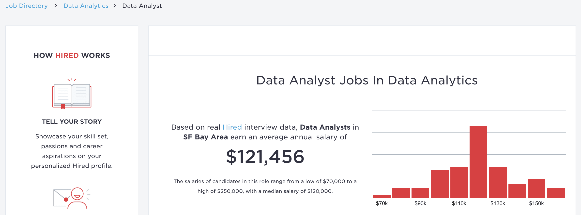 Hired data science jobs