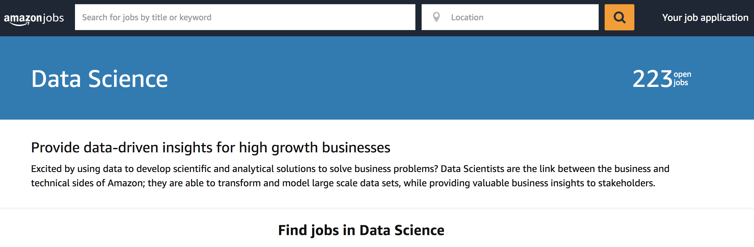 Amazon data science jobs