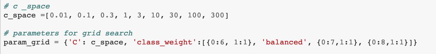 Paul's logistic regression model