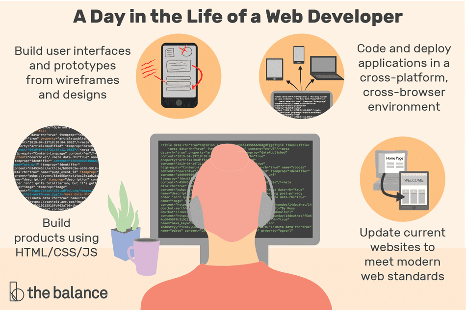 A day in the life of a web developer