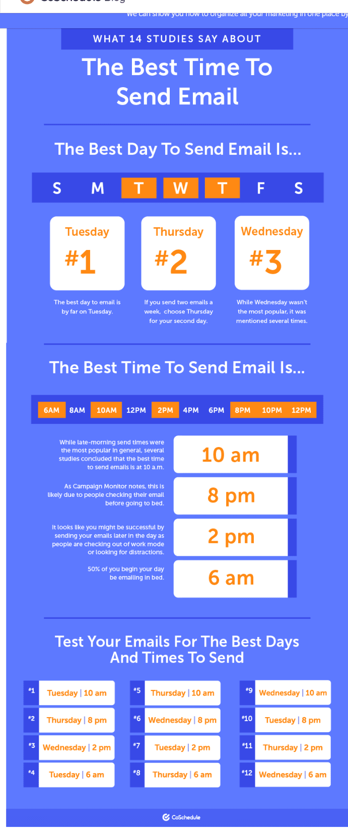 5 Practical Email Marketing Tips for Aspiring Digital