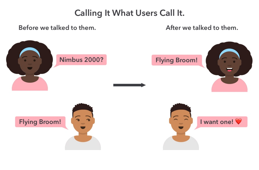 What do users call it?