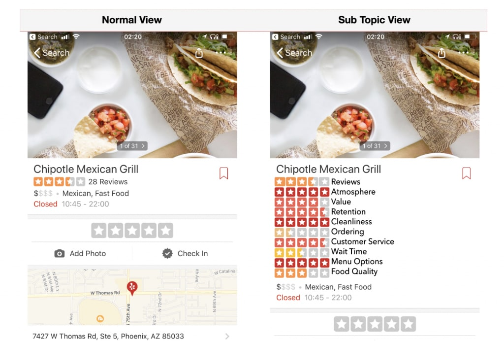 Diving deeper into Yelp reviews