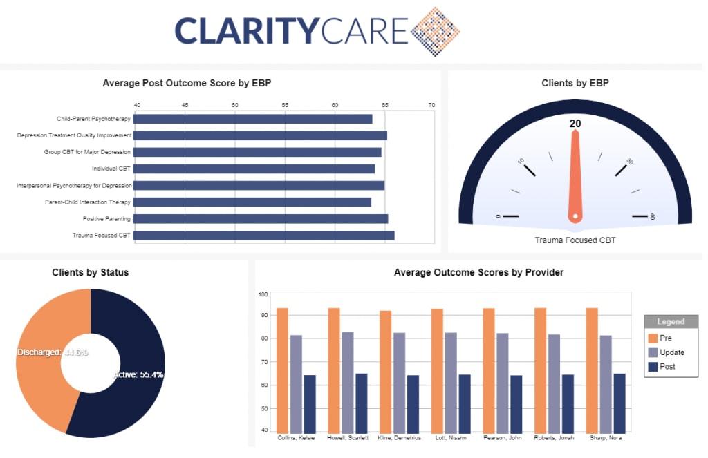 Data story: negative space