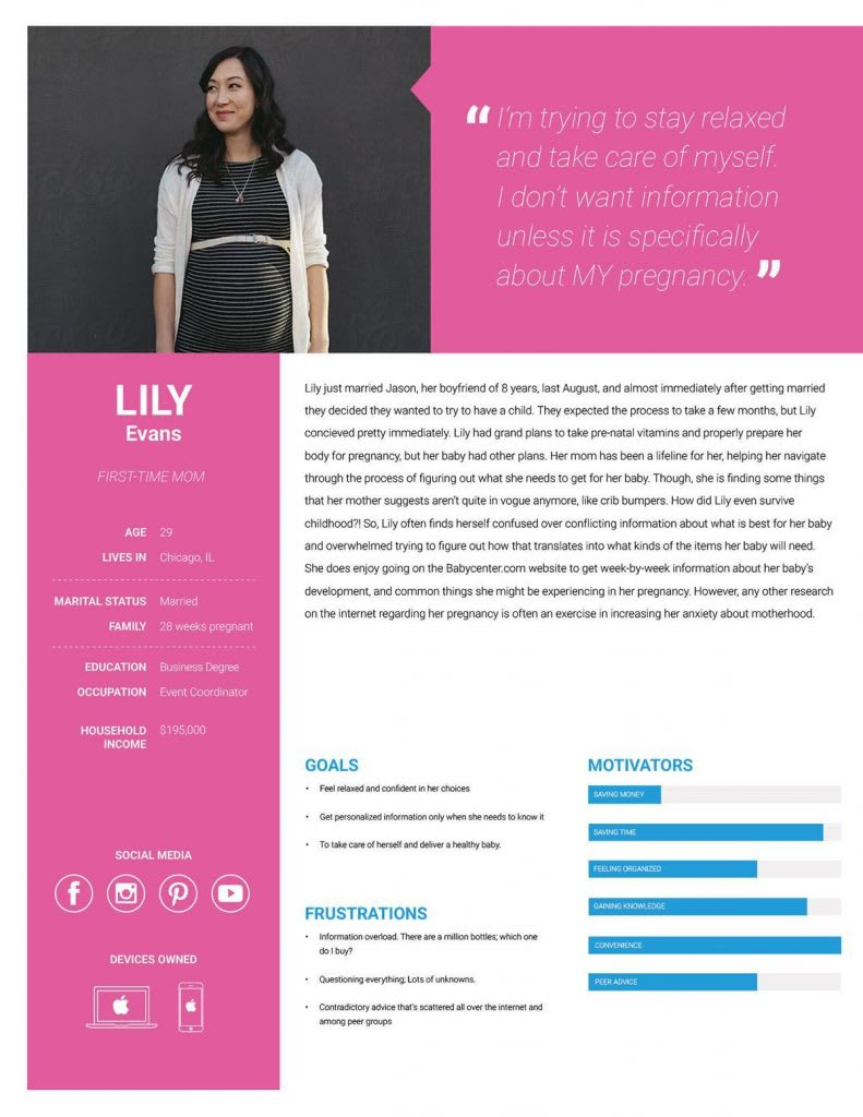 Personas in UX
