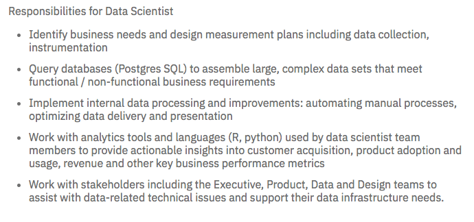 A job posting for a New York City-based data scientist at IBM