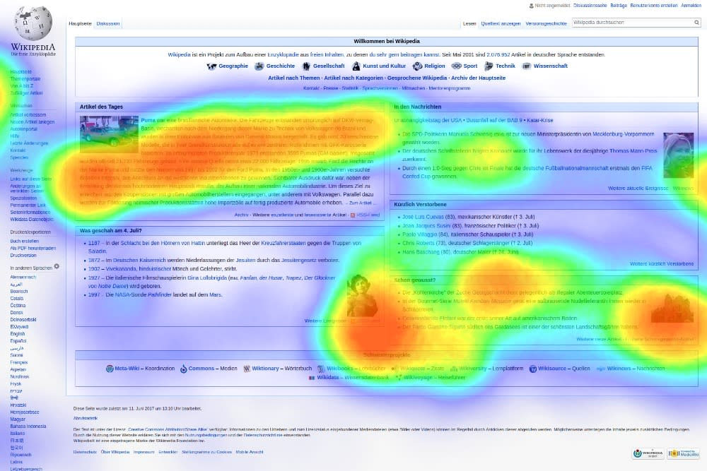 Heatmaps: where users' eyes go