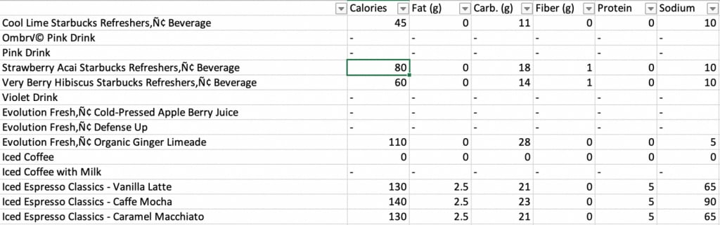 Excel Filter tool shortcut