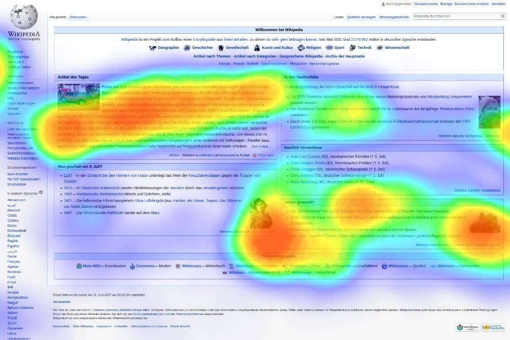 Heatmaps: where users scroll