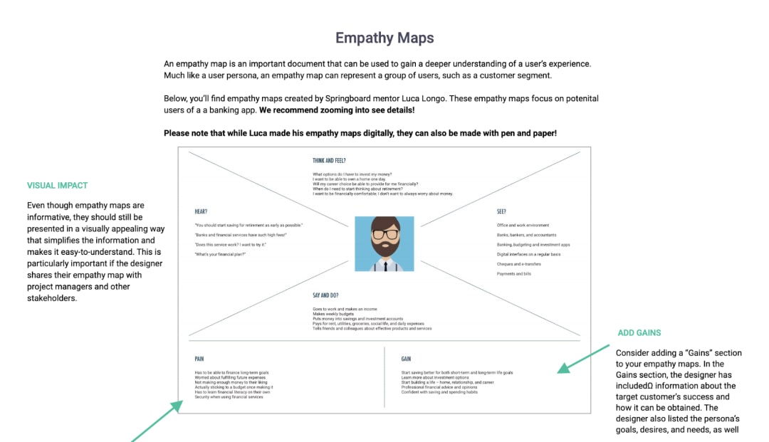 See top-notch case study examples