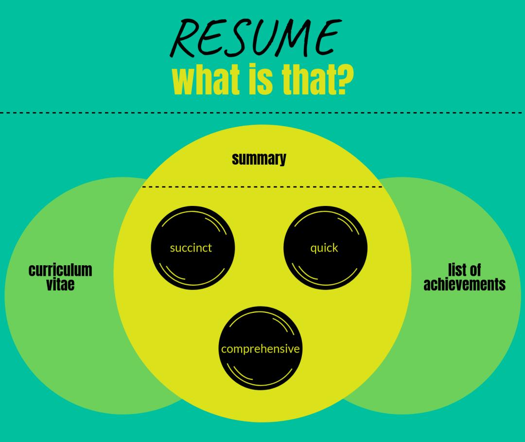back to basics: resume