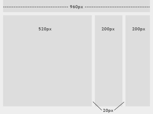 adaptive web design - fixed website layout