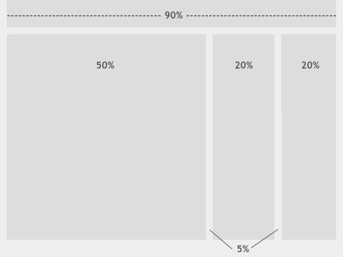 responsive web design - fluid website layouts