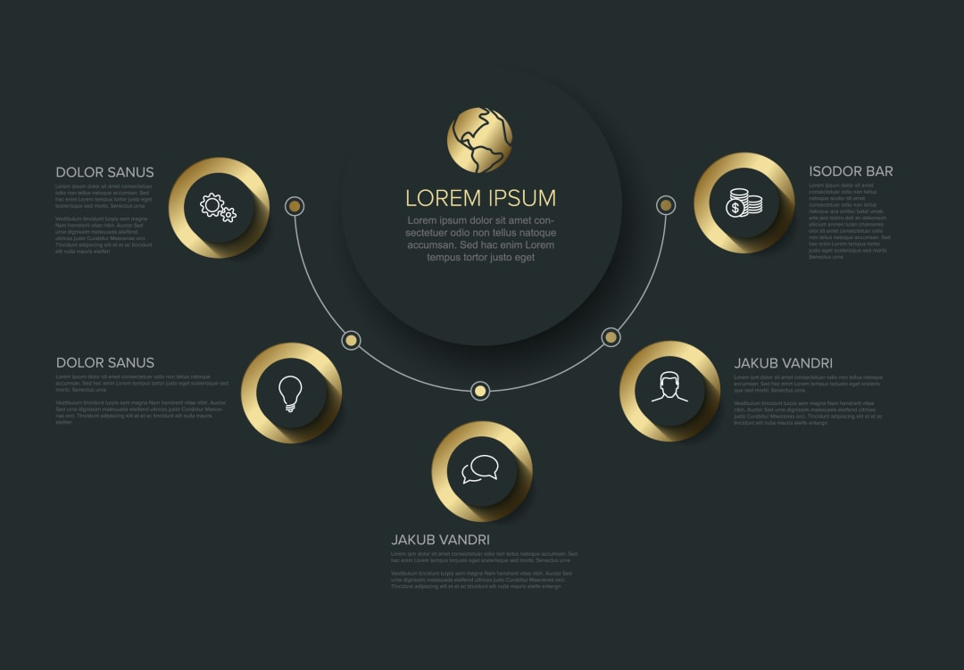 Golden Rules of UI Design - don't overwhelm users
