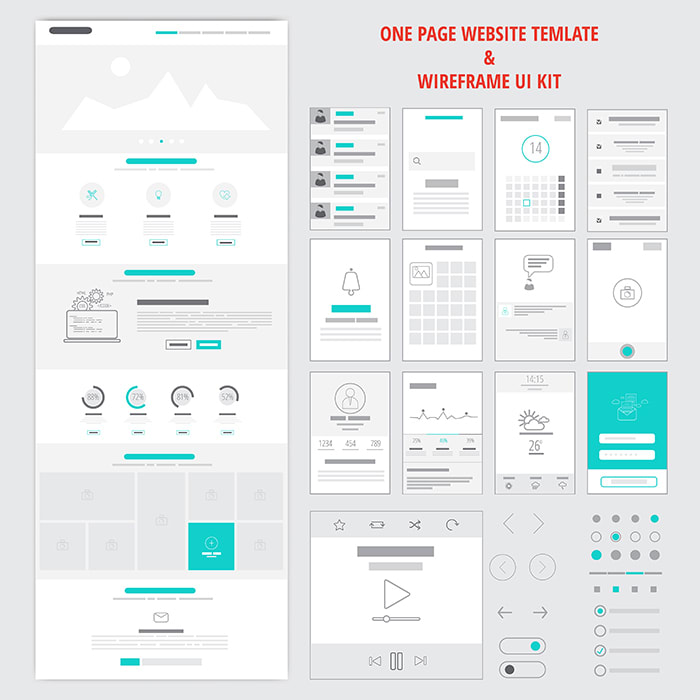 Why Do Designers Use Wireframes