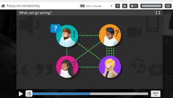 Managing Remote Teams Online Course