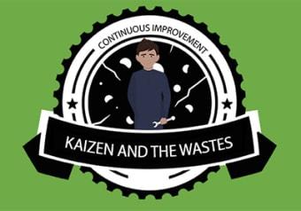 Kaizen (Primary)