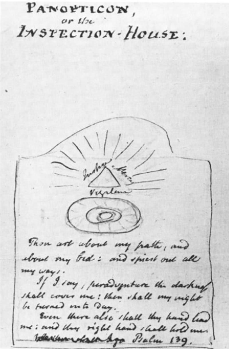 Sketch for the frontispiece of Jeremy Bentham's Panopticon, or the Inspection-House. Bentham papers, University College London Library