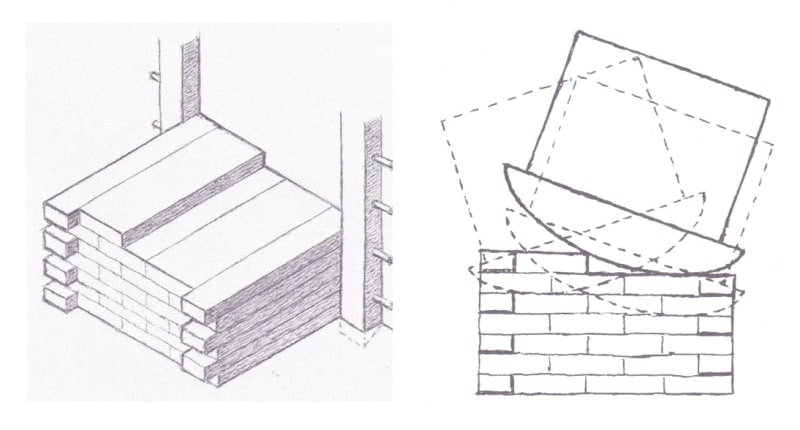 John Fitchen's proposal for a rocking device to lift large stone blocks: from <em>Building Construction Before Mechanization</em>, MIT Press 1986 p.232