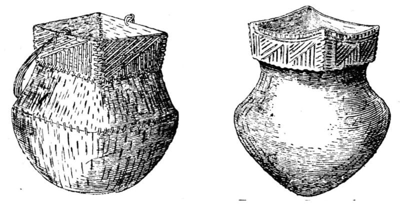 Iroquois vessel made of bark (left), then imitated in clay (right): from Alfred Haddon, Evolution in Art