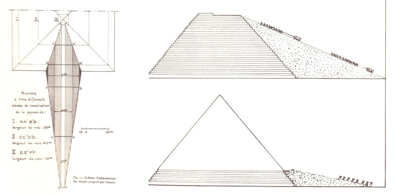 Proposal by Jean Philippe Lauer for a long shallow ramp up which stones could have been dragged to each layer of the Great Pyramid