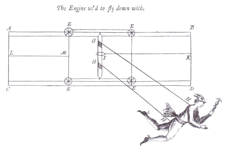 Sketch by Sir Philip Skippon for machinery supporting the flying figure of Mercury in an opera in Venice, 1665