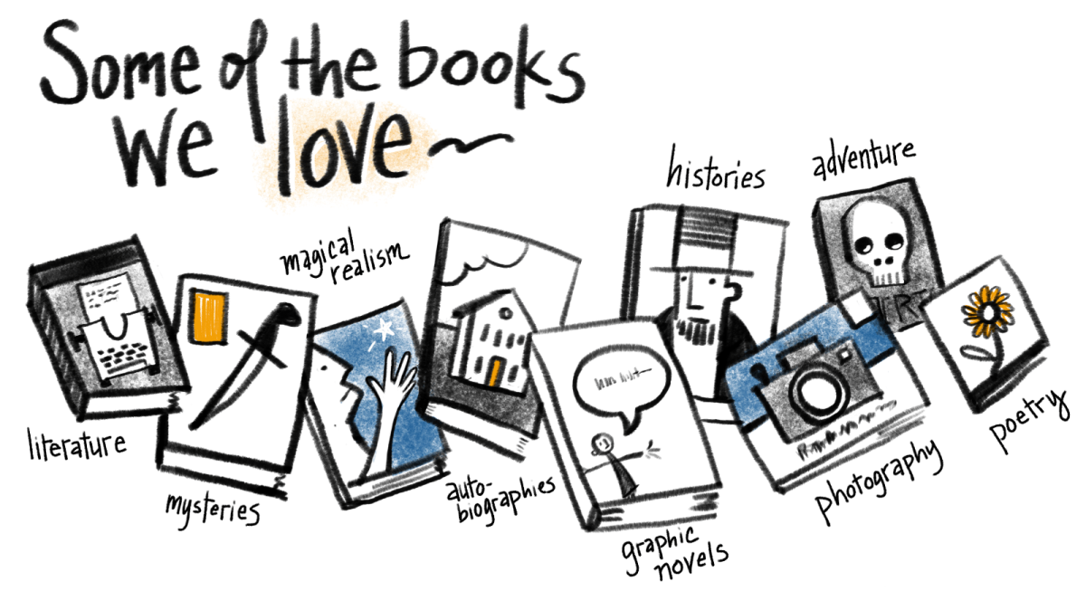 Types of books we like