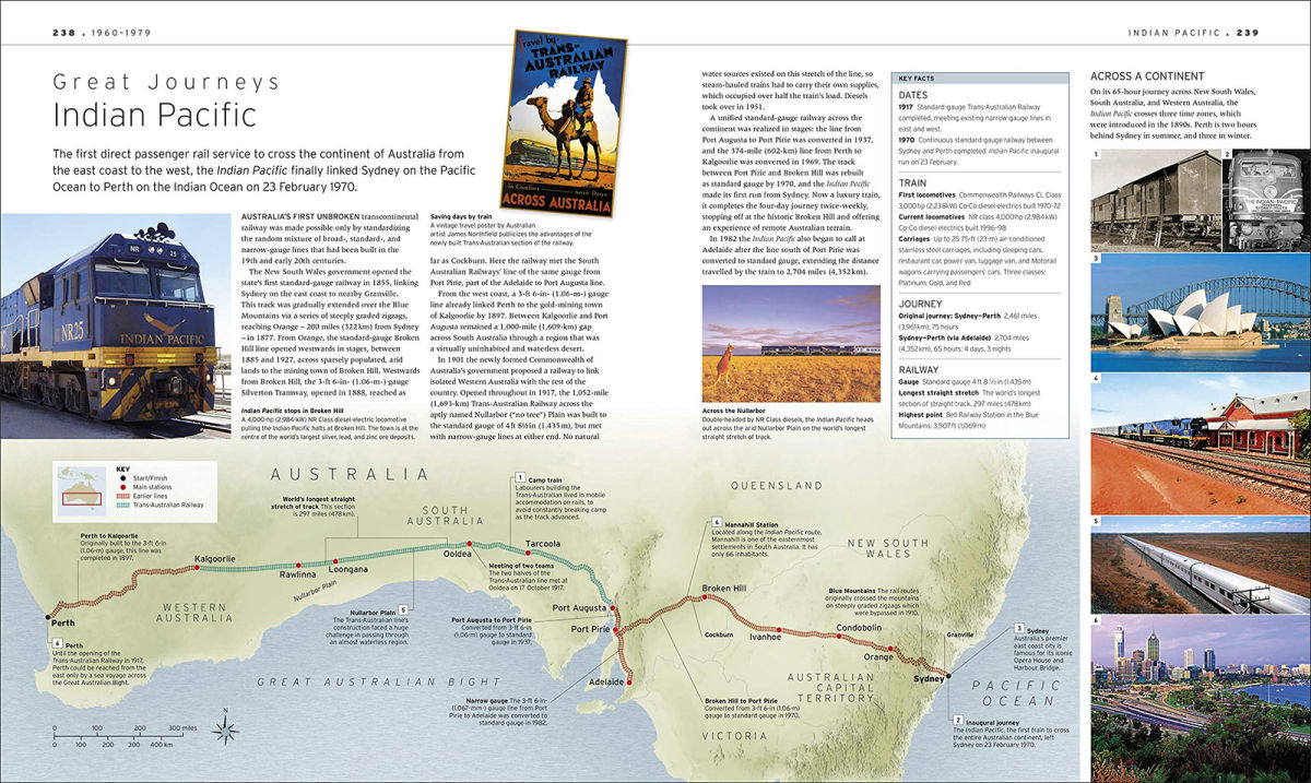 illustration of a vintage train and map of route in australia
