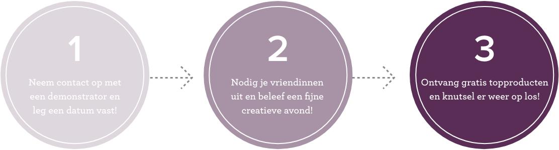 hostparty_steps_blackberry_NL