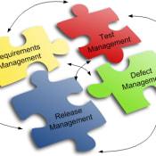 Aнализ требований, управление тестами в Jira Software