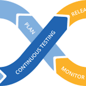 Going from CI to Continuous Testing with the Atlassian Ecosystem