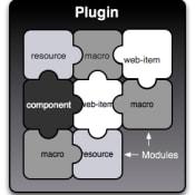 Atlassian Plugin Development meetup