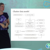 August Meet - Change Data Capture and a behind the scenes look at Chatter