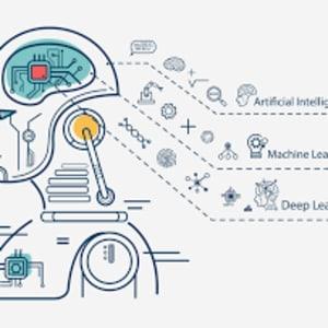 Intelligenza Artificiale: persone, strumenti e processi