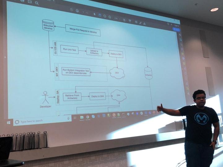 See Phoenix MuleSoft Meetup - CI/CD, Saleforce Integrations
