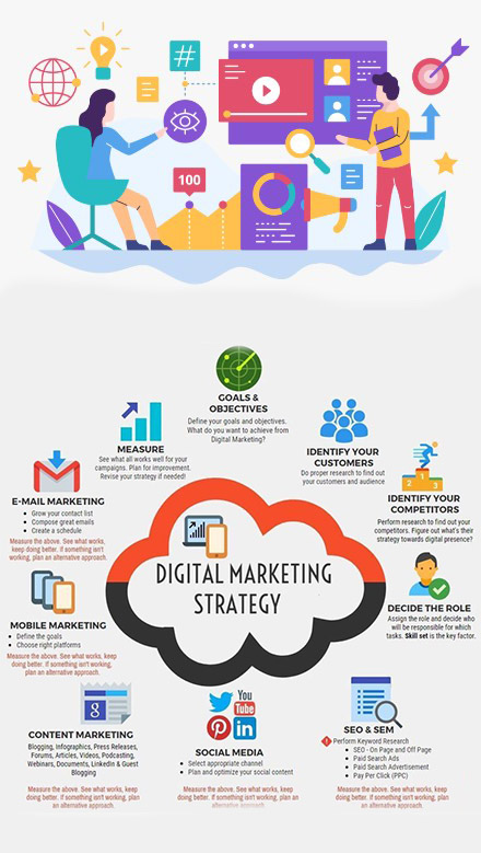 digital-marketing-agency-in-northeast-india