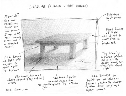 theuer shading lesson