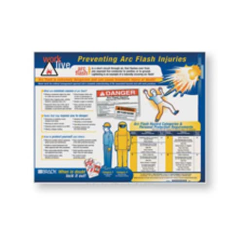Arc Flash Poster