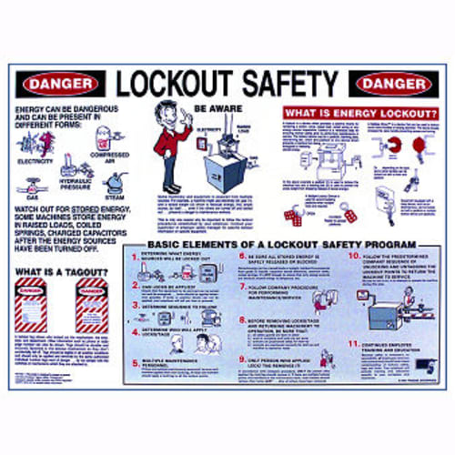 Lockout Safety Poster