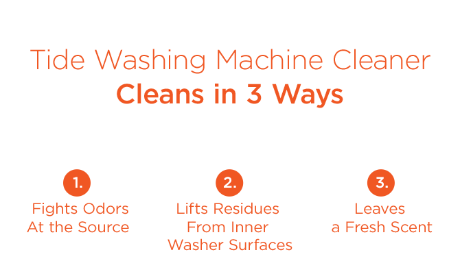 Tide Washing Machine Cleaner cleans in 3 ways: 1. Fights odors at the source. 2. Lifts residues from inner washer surfaces. 3. Leaves a fresh scent.