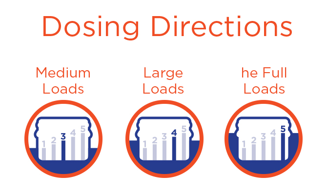 How to dose Tide Simply Odor Rescue Liquid Laundry Detergent: Full HE loads: Fill to bar 5. Large loads: Fill to bar 4. Medium loads: Fill to bar 3.