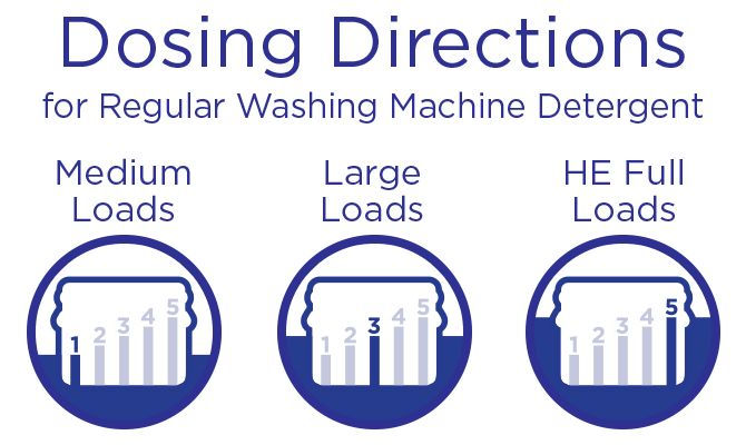 Directions for use with our high-efficiency detergent variety in your HE washer: Measure detergent with cap. For Medium Loads, fill just below bar 2. For Large Loads, fill just below bar 4. For HE full Loads, fill to bar 5.