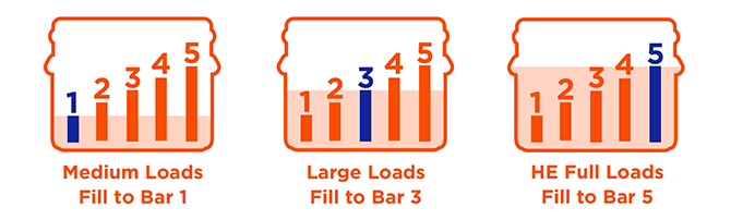 For medium loads fill to bar 1, for large loads fill to bar 3, for High Efficiency full loads fill to bar 5