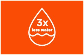 3x less water