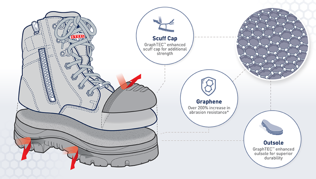 GraphTEC graphene technology - graphene enhanced safety boot - Steel Blue