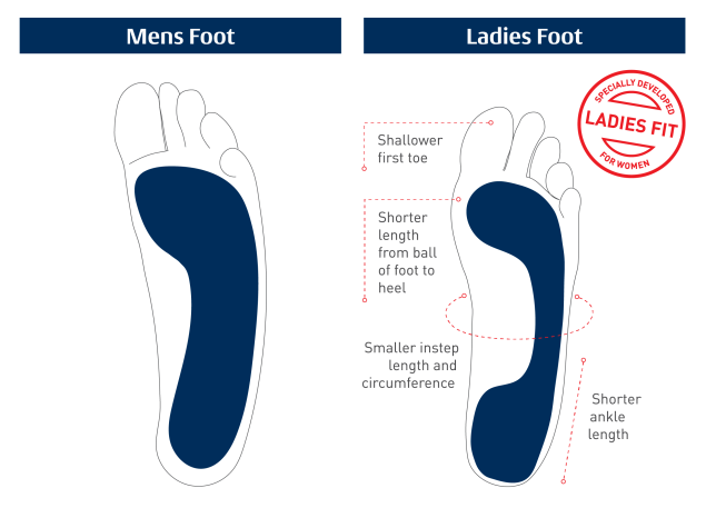 Ladies_Foot_vs_Mens_Diagram_WEB
