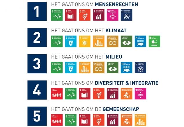 Our Big 5_Dutch. V2