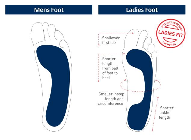 Ladies_Foot_vs_Mens_Diagram_WEB