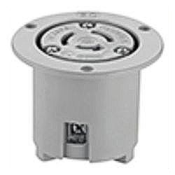Locking Flanged Inlets & Outlets