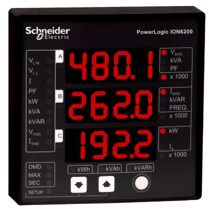 Power Quality Meters